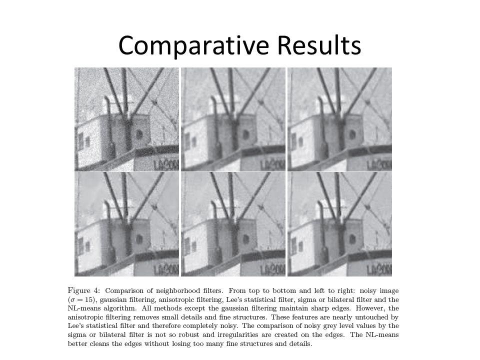 Comparative Results