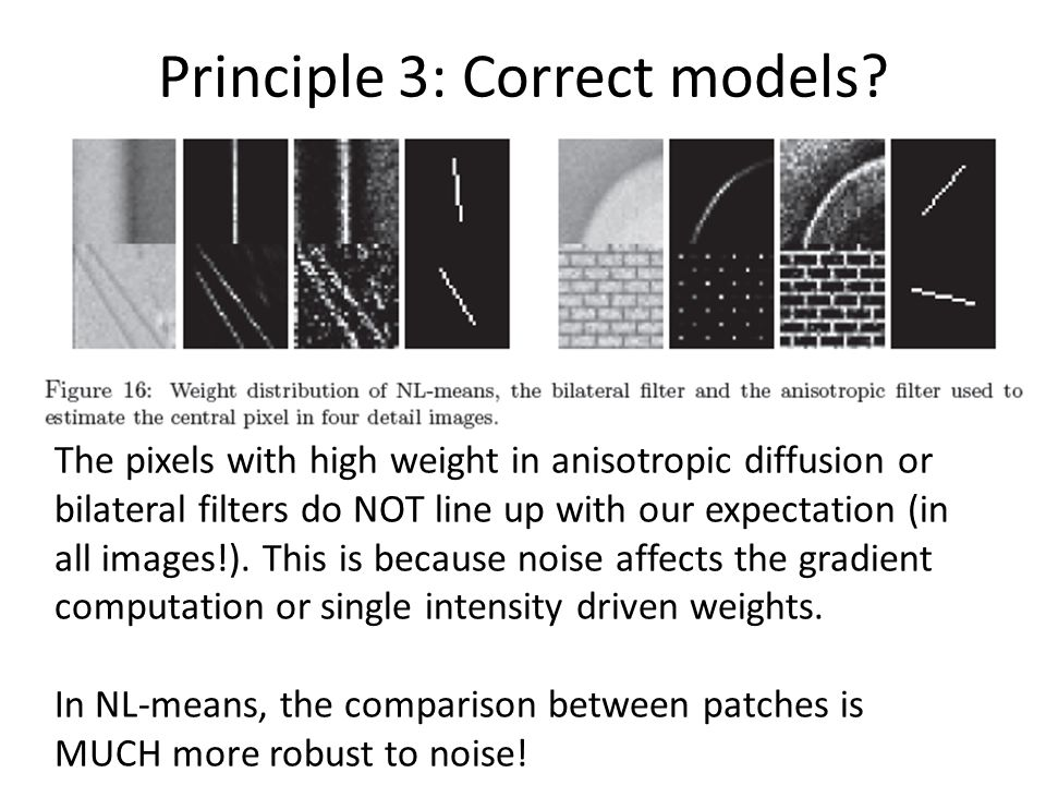 The pixels with high weight in anisotropic diffusion or bilateral filters do NOT line up with our expectation (in all images!).