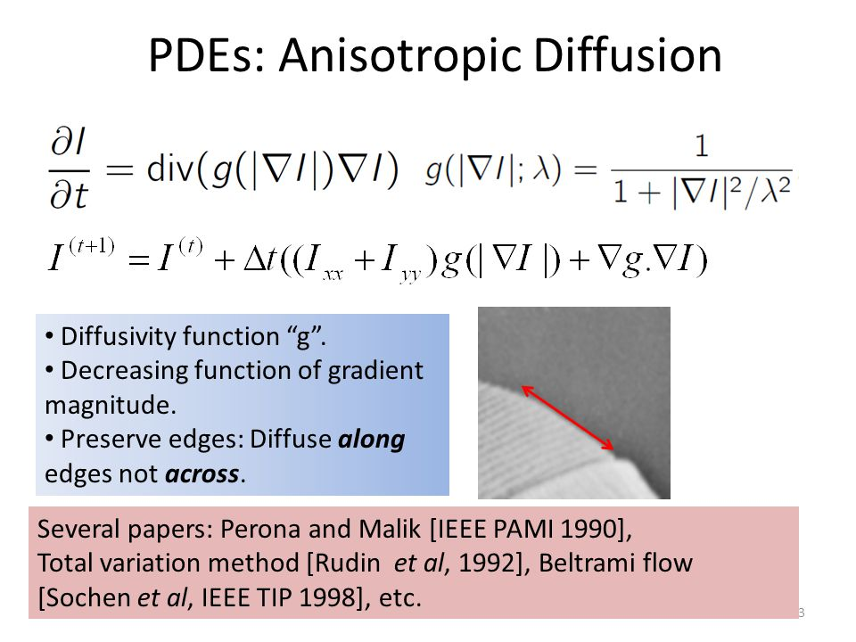 PDEs: Anisotropic Diffusion Diffusivity function g .