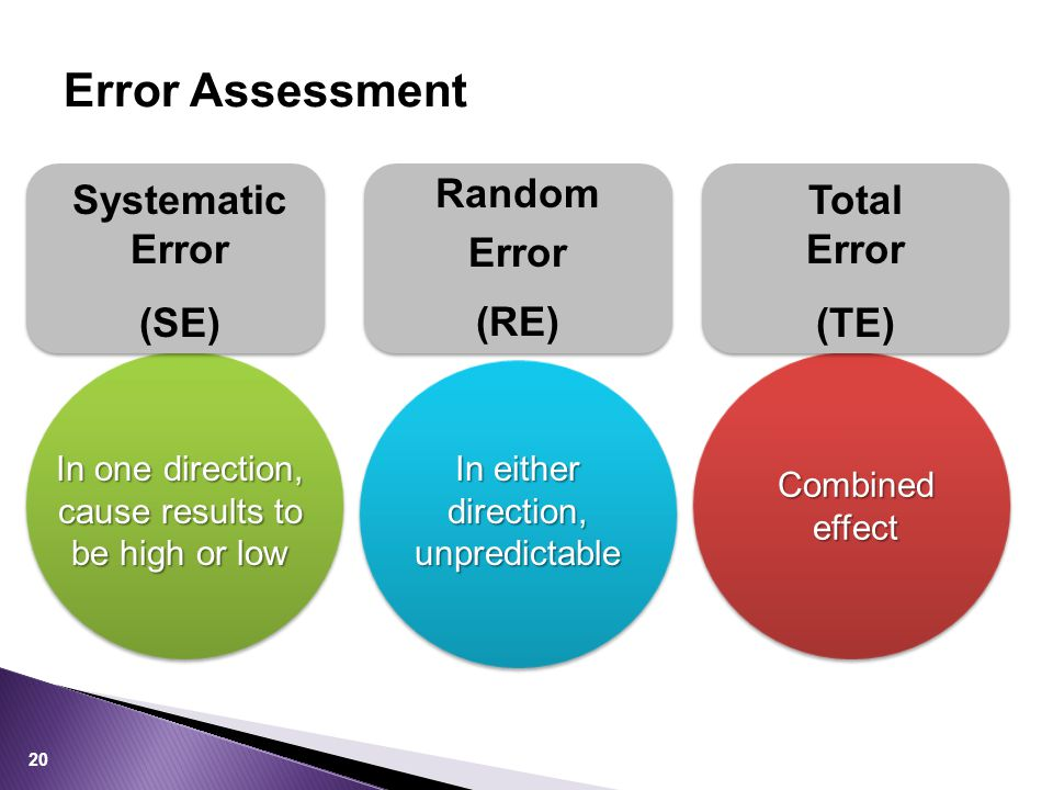 Error Assessment 20 In either direction, unpredictable In one direction, cause results to be high or low Combined effect Systematic Error (SE) Random