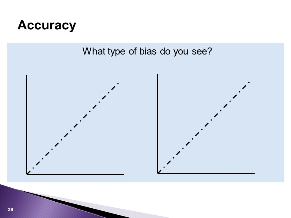 Accuracy 39 What type of bias do you see?