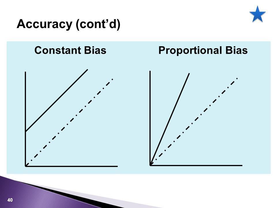 Accuracy (cont'd) Constant BiasProportional Bias 40