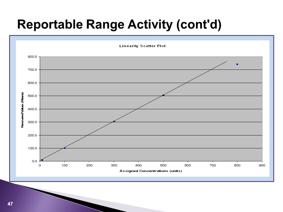 Reportable Range Activity (cont'd) 47