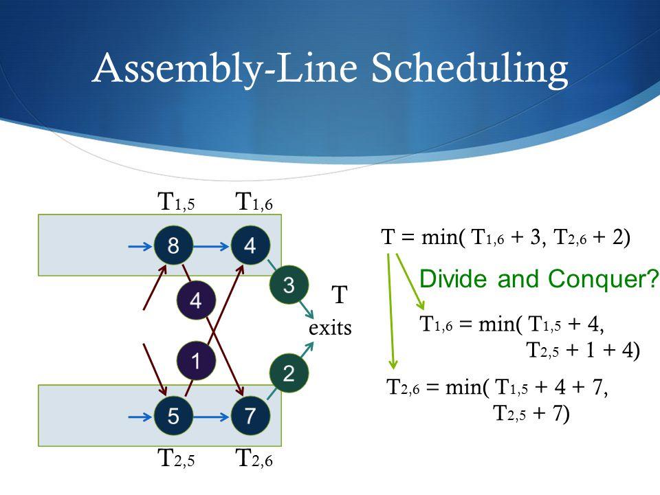 Assembly-Line Scheduling 48 57 4 1 exits 3 2 T 1,5 T 1,6 T 2,5 T 2,6 T T = min( T 1,6 + 3, T 2,6 + 2) T 1,6 = min( T 1,5 + 4, T 2,5 + 1 + 4) T 2,6 = m