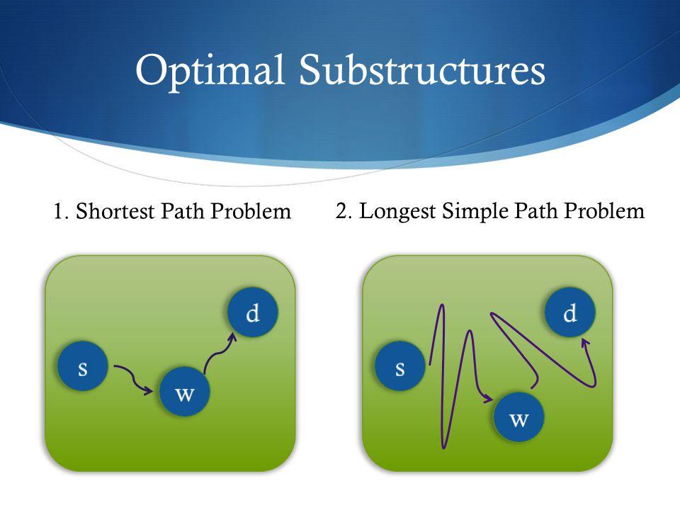 Optimal Substructures 1. Shortest Path Problem 2. Longest Simple Path Problem