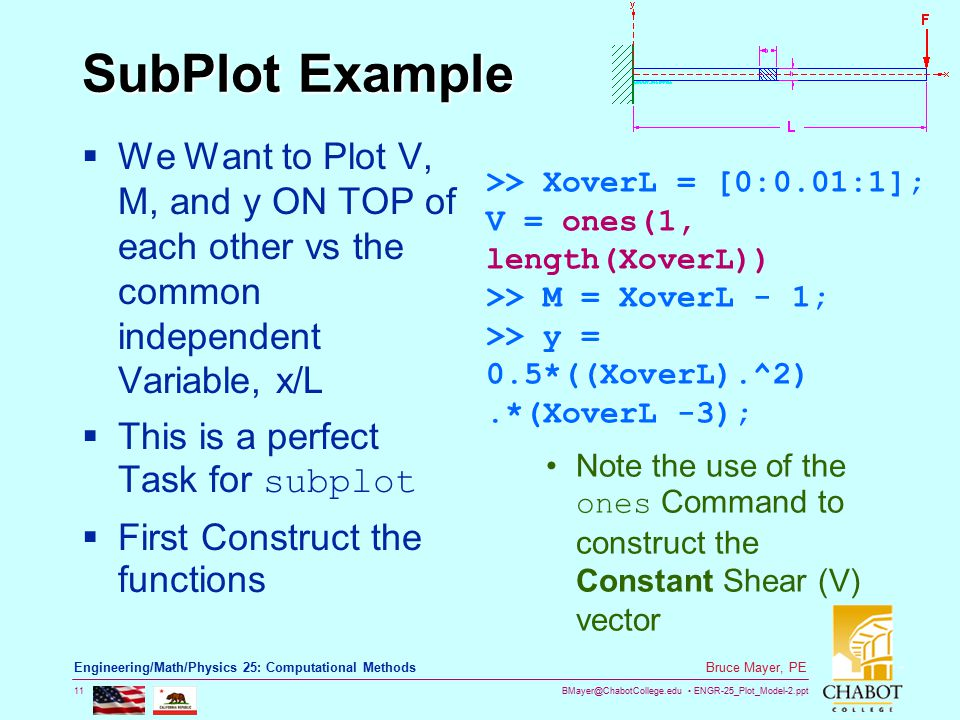 BMayer@ChabotCollege.edu ENGR-25_Plot_Model-2.ppt 11 Bruce Mayer, PE Engineering/Math/Physics 25: Computational Methods SubPlot Example  We Want to P
