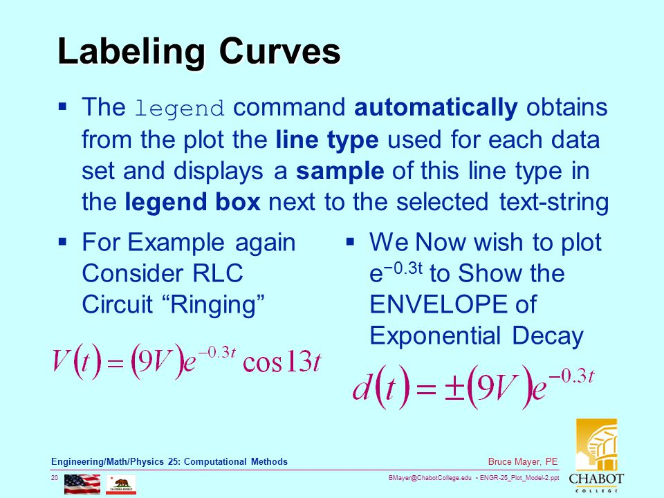 BMayer@ChabotCollege.edu ENGR-25_Plot_Model-2.ppt 20 Bruce Mayer, PE Engineering/Math/Physics 25: Computational Methods Labeling Curves  The legend c