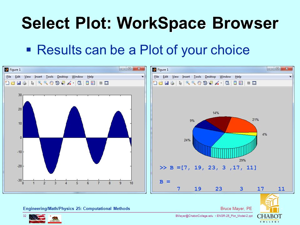 BMayer@ChabotCollege.edu ENGR-25_Plot_Model-2.ppt 32 Bruce Mayer, PE Engineering/Math/Physics 25: Computational Methods Select Plot: WorkSpace Browser