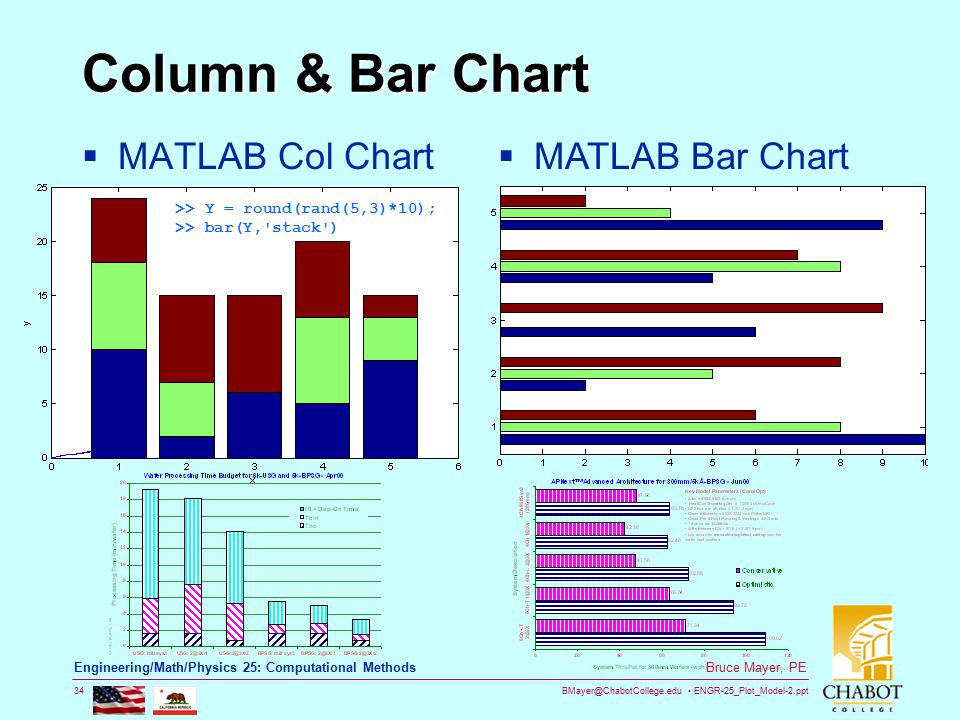 BMayer@ChabotCollege.edu ENGR-25_Plot_Model-2.ppt 34 Bruce Mayer, PE Engineering/Math/Physics 25: Computational Methods Column & Bar Chart  MATLAB Co