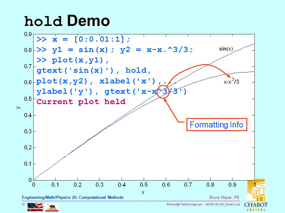 BMayer@ChabotCollege.edu ENGR-25_Plot_Model-2.ppt 50 Bruce Mayer, PE Engineering/Math/Physics 25: Computational Methods hold Demo >> x = [0:0.01:1]; >