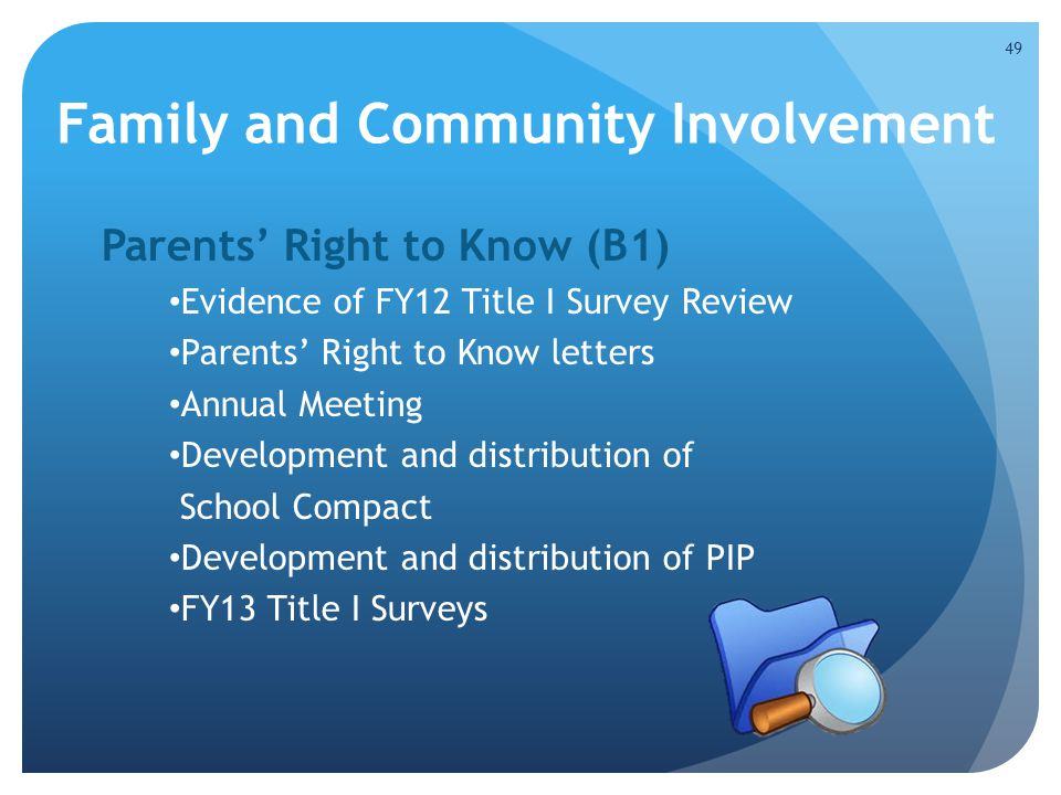 Family and Community Involvement Parents' Right to Know (B1) Evidence of FY12 Title I Survey Review Parents' Right to Know letters Annual Meeting Deve