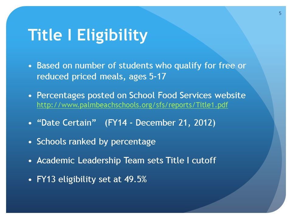 Title I Eligibility Based on number of students who qualify for free or reduced priced meals, ages 5-17 Percentages posted on School Food Services web