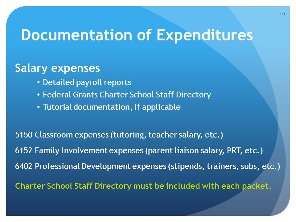 Documentation of Expenditures Salary expenses Detailed payroll reports Federal Grants Charter School Staff Directory Tutorial documentation, if applic