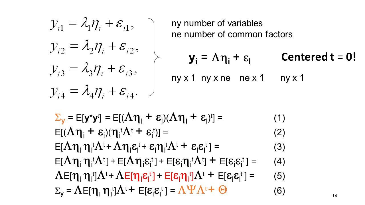 14 y i =  i +  I ny x 1ny x ne ne x 1 ny x 1 ny number of variables ne number of common factors  y = E[y*y t ] = E[(  i +  i )(  i +  i ) t
