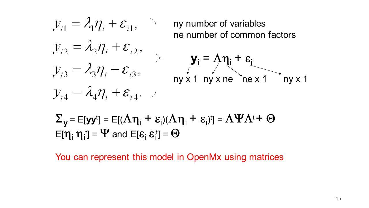 15 y i =  i +  i ny x 1ny x ne ne x 1 ny x 1 ny number of variables ne number of common factors  y = E[yy t ] = E[(  i +  i )(  i +  i ) t ]
