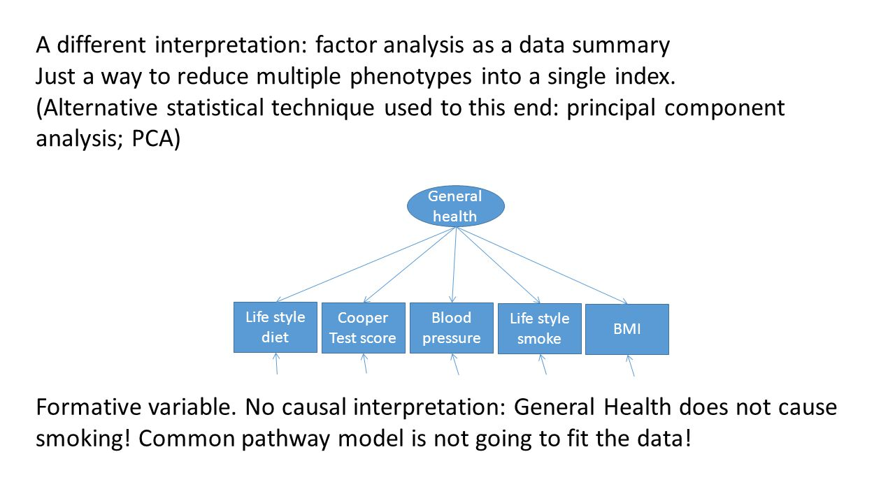 A different interpretation: factor analysis as a data summary Just a way to reduce multiple phenotypes into a single index. (Alternative statistical t