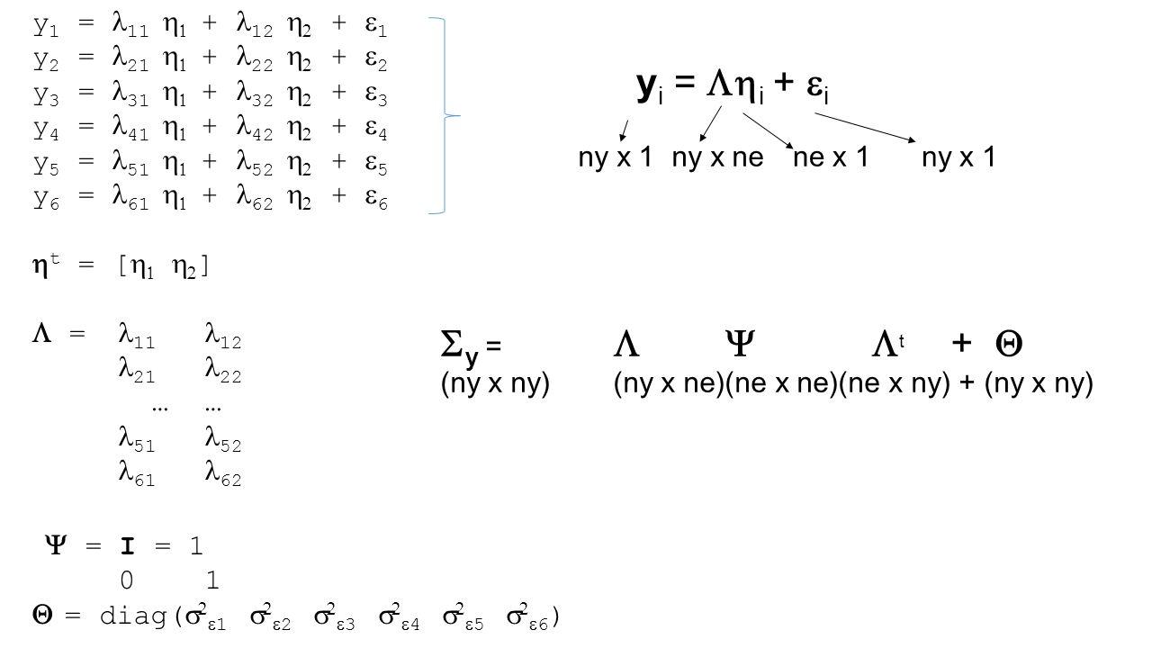 y 1 = 11   + 12   +  1 y 2 = 21   + 22   +  2 y 3 = 31   + 32   +  3 y 4 = 41   + 42   +  4 y 5 = 51   + 52   +  5 y 6 = 61 