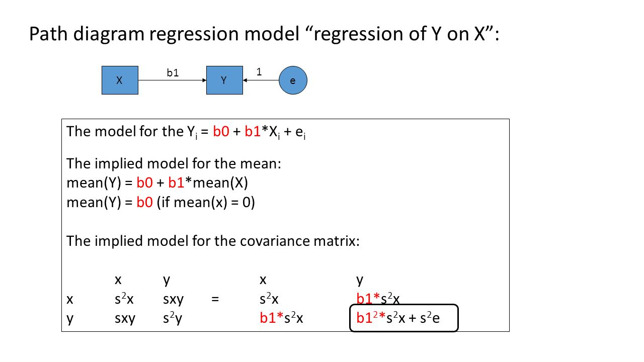 15 y i =  i +  i ny x 1ny x ne ne x 1 ny x 1 ny number of variables ne number of common factors  y = E[yy t ] = E[(  i +  i )(  i +  i ) t ] =  t +  E[  i  i t ] =  and E[  i  i t ] =  You can represent this model in OpenMx using matrices