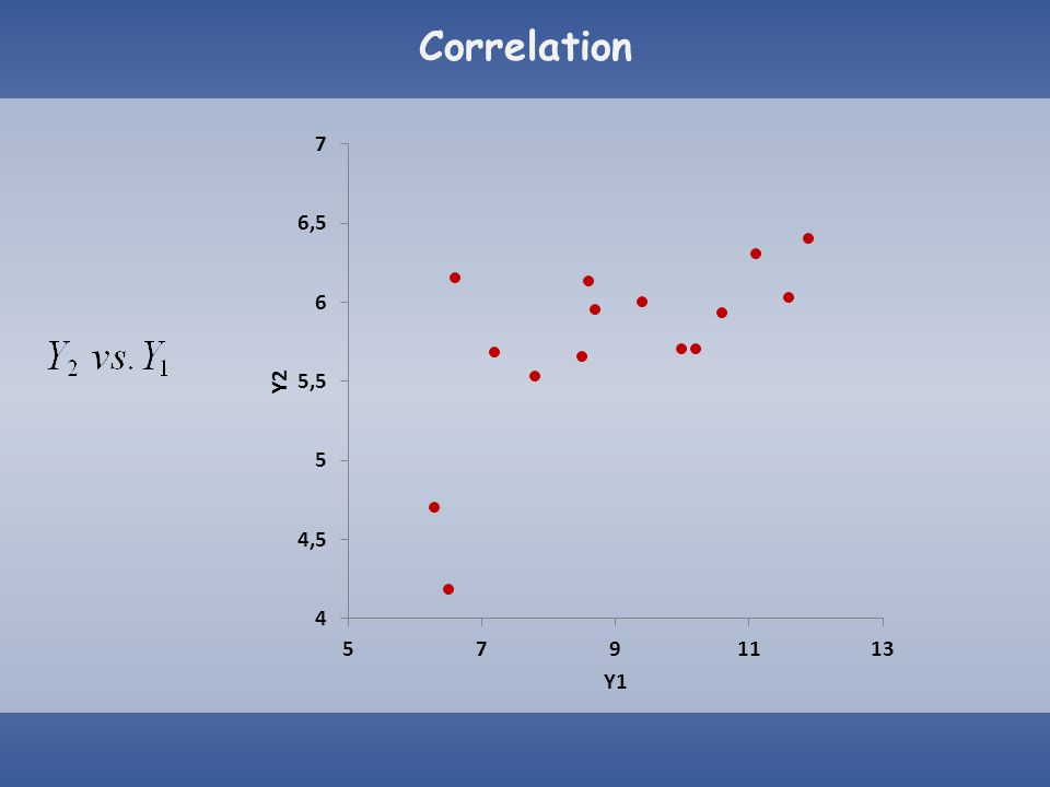 Hypothesis Testing --- Generic Recipe State population State model/measure of pattern (statistic) State alternative hypothesis State tolerance for Type I error State frequency distribution Calculate statistic Calculate p-valueDeclare decision Report statistic with decision  r = 0.65, n = 15, p = 0.0088  Total length & offspring thorax length are related State null hypothesis