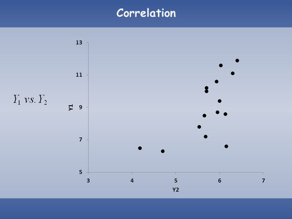 Hypothesis Testing --- Generic Recipe State population State model/measure of pattern (statistic)  Correlation of the two variables, ρ  In the case z: Normal/tends to normal rapidly as n increases for ρ ≠ 0 t-statistic: N(0, 1) or t (df = ∞)  In the case