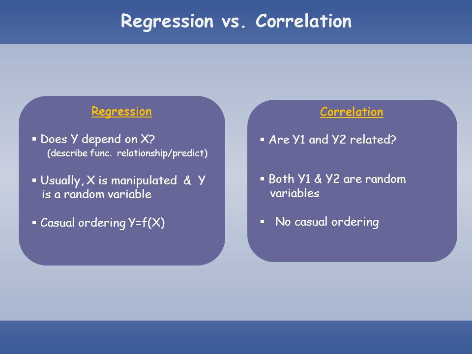 Activity Instructions  Question: REGRESSION or CORRELATION.