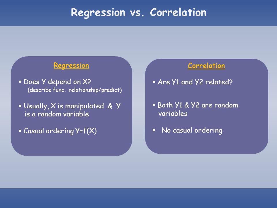 Regression vs. Correlation Regression  Does Y depend on X.