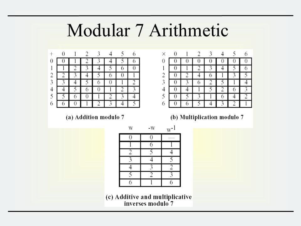 Modular 7 Arithmetic