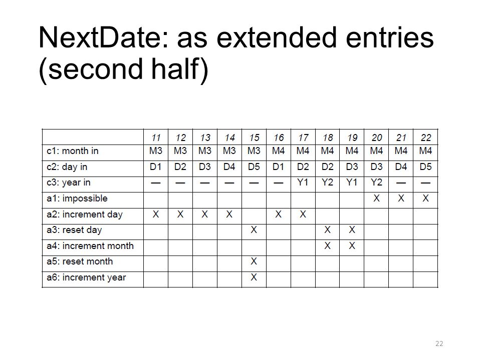 NextDate: as extended entries (second half) 22