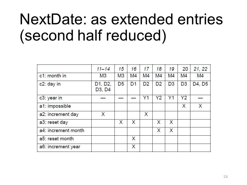 NextDate: as extended entries (second half reduced) 24