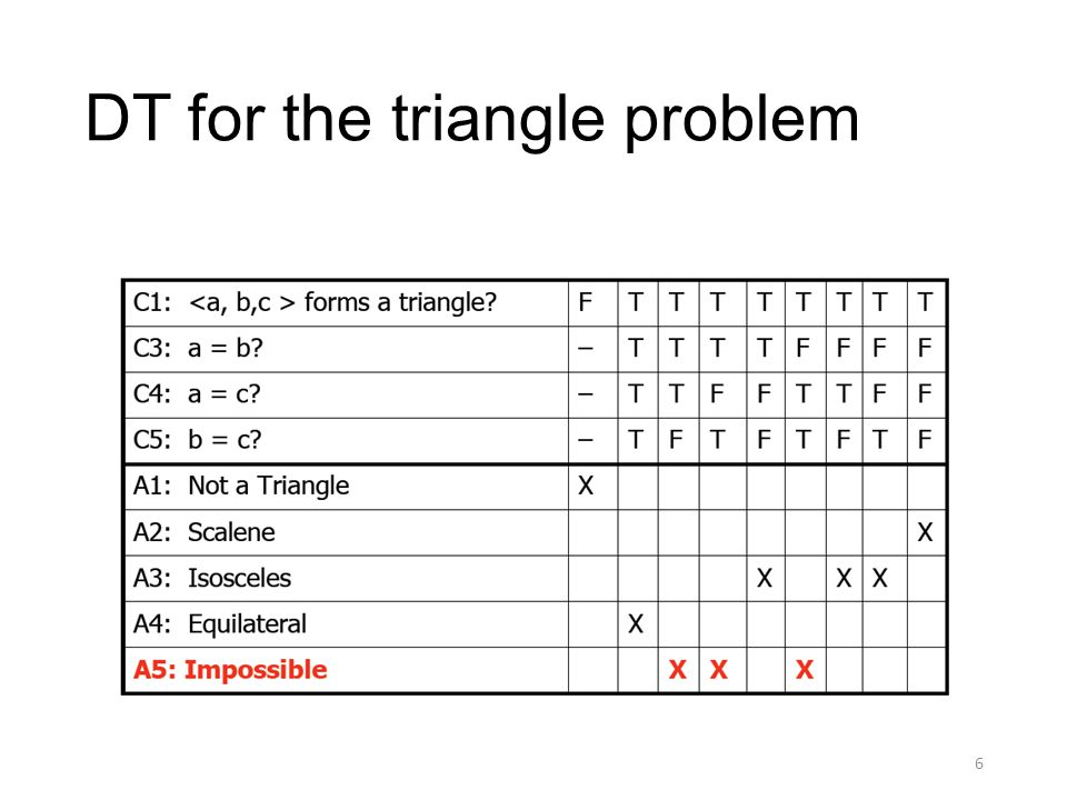 DT for the triangle problem 6