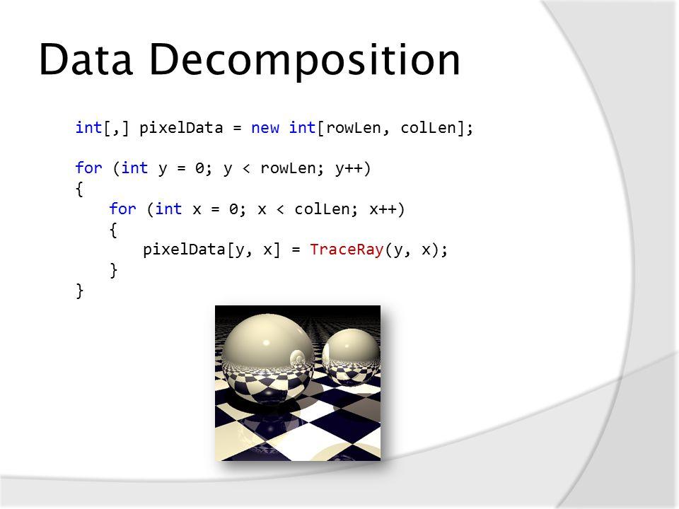 Sequential x1x2x3x4 y1 y2 y3 y4 codeSample();
