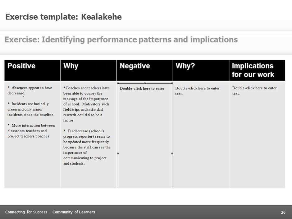 20 Connecting for Success – Community of Learners Exercise template: Kealakehe