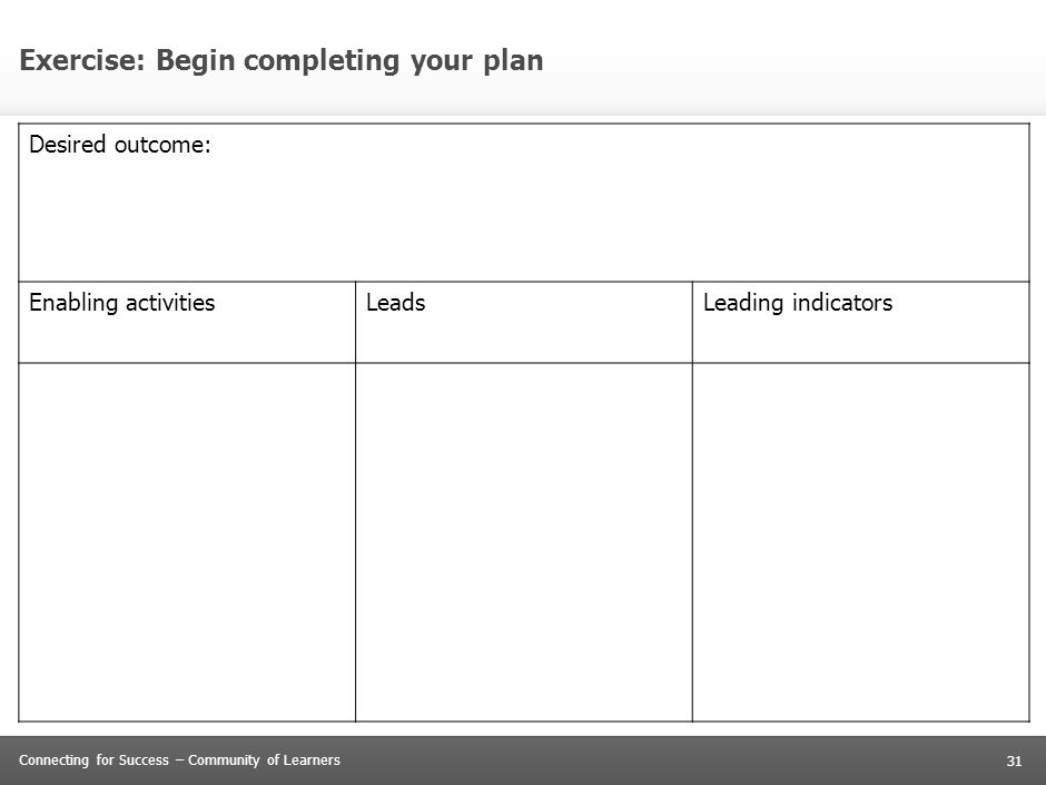 31 Connecting for Success – Community of Learners Exercise: Begin completing your plan Desired outcome: Enabling activitiesLeadsLeading indicators