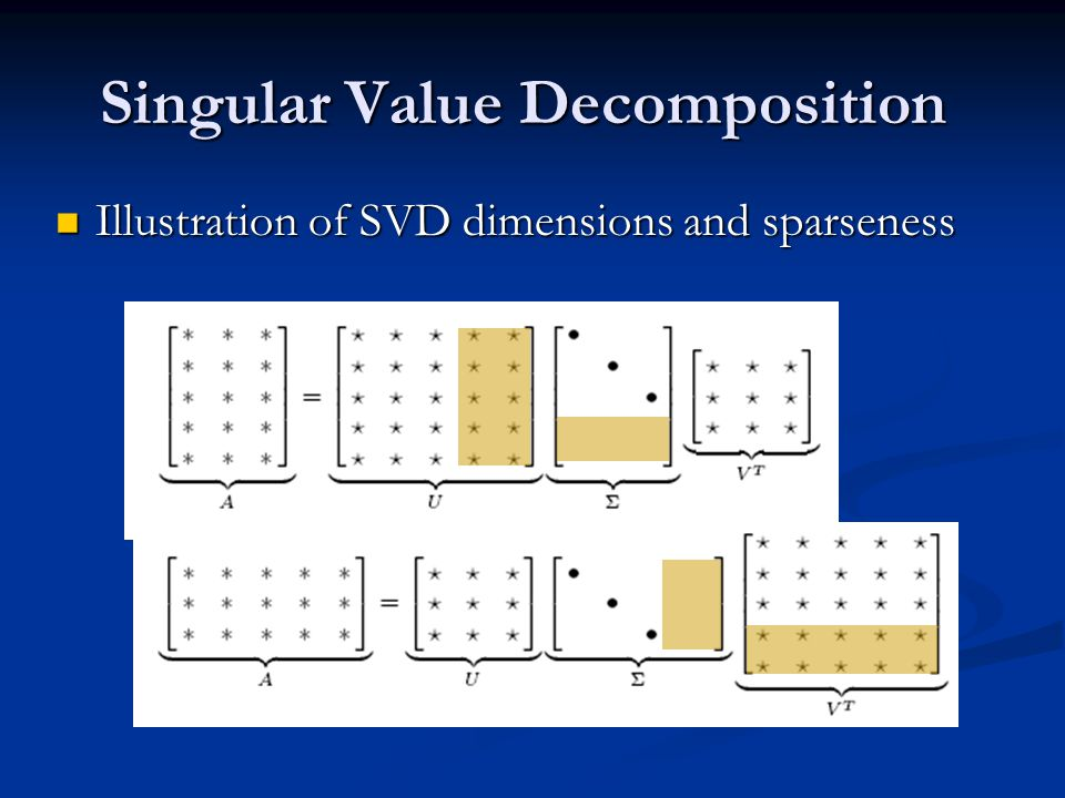 Singular Value Decomposition Illustration of SVD dimensions and sparseness Illustration of SVD dimensions and sparseness
