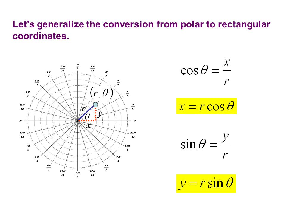 Let's generalize the conversion from polar to rectangular coordinates. r y x