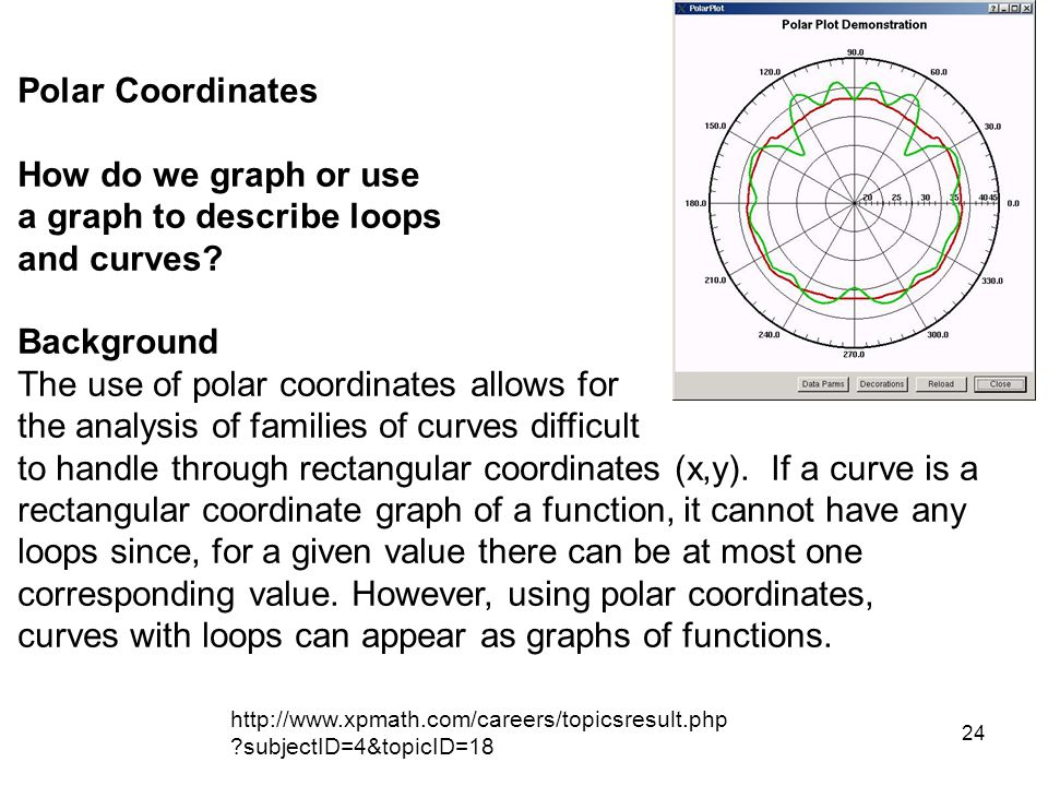 24 Polar Coordinates How do we graph or use a graph to describe loops and curves? Background The use of polar coordinates allows for the analysis of f
