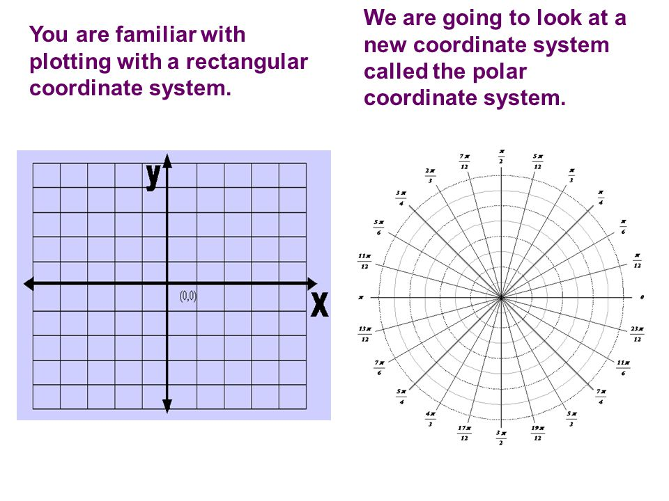 You are familiar with plotting with a rectangular coordinate system. We are going to look at a new coordinate system called the polar coordinate syste