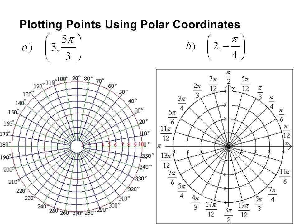 30 Plotting Points Using Polar Coordinates