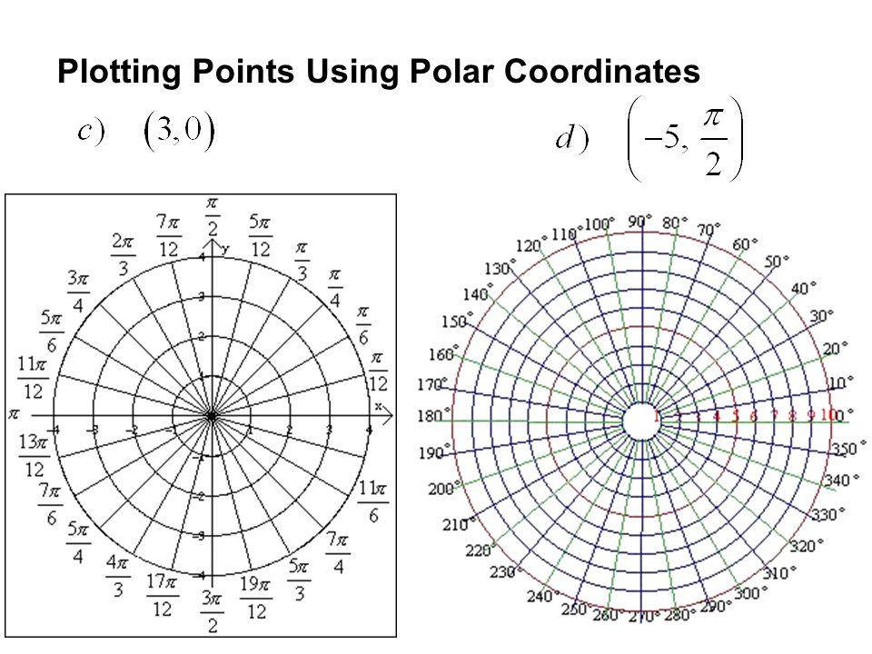 31 Plotting Points Using Polar Coordinates