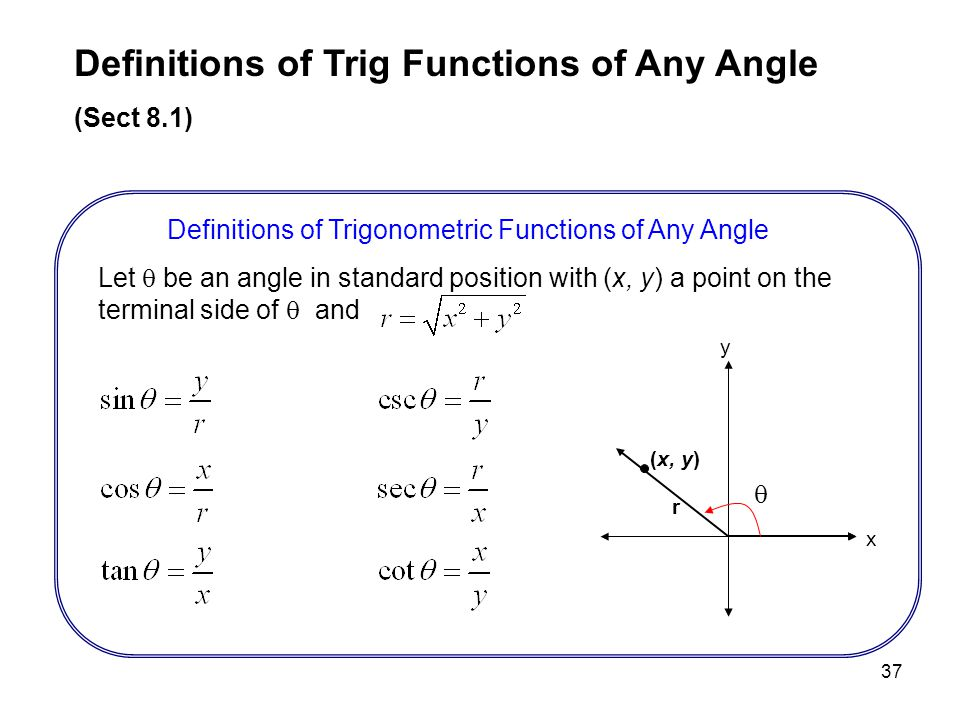 37 Definitions of Trigonometric Functions of Any Angle Let  be an angle in standard position with (x, y) a point on the terminal side of  and Defini