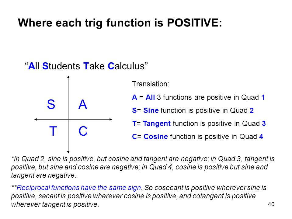 """40 Where each trig function is POSITIVE: A CT S """"All Students Take Calculus"""" Translation: A = All 3 functions are positive in Quad 1 S= Sine function"""