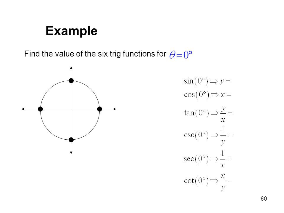60 Find the value of the six trig functions for Example