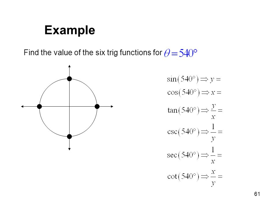 61 Find the value of the six trig functions for Example