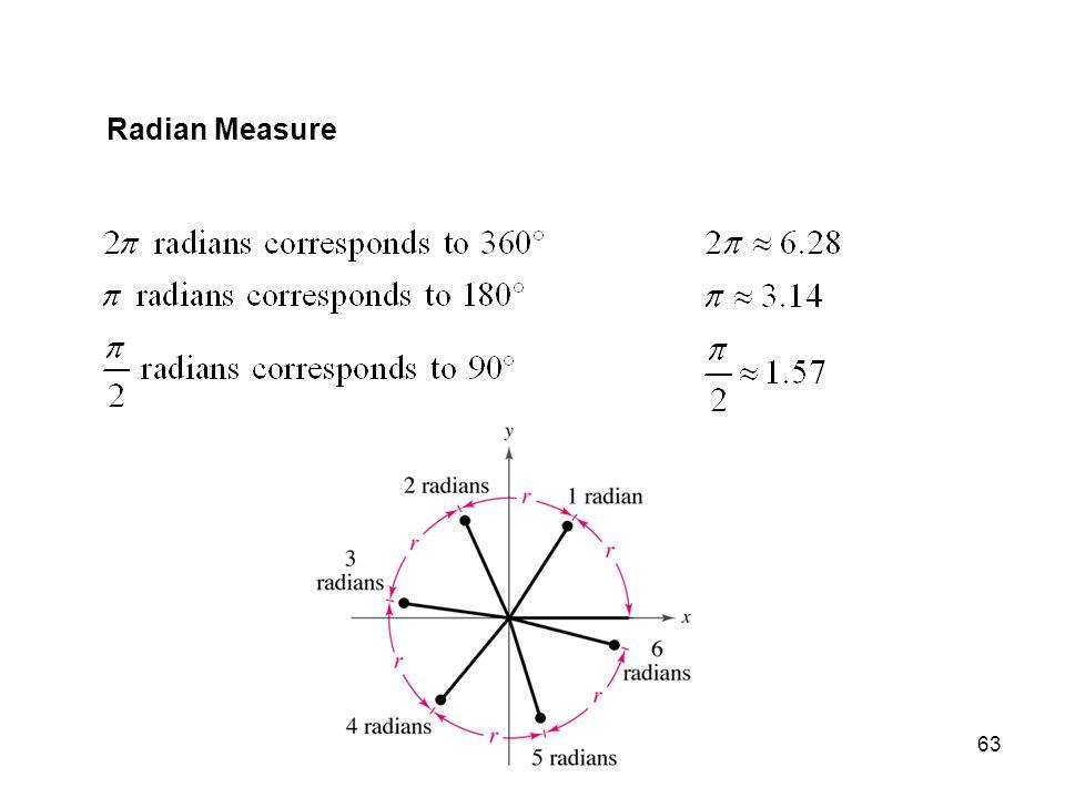63 Radian Measure
