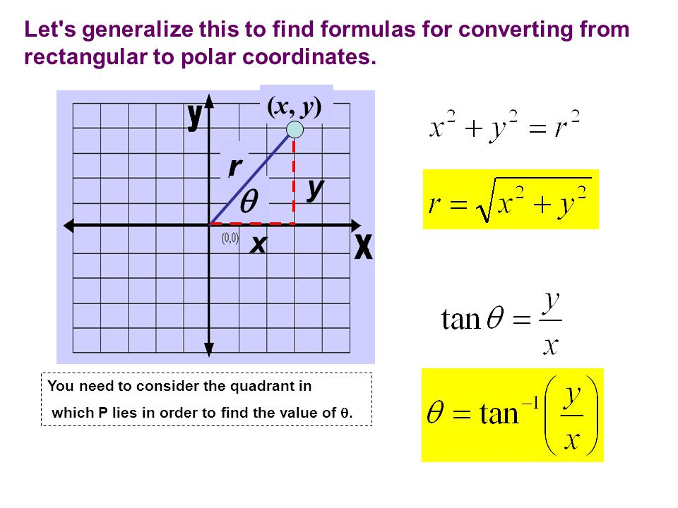 49 Examples (Text p 239 #6 & 8) Express the given trigonometric function in terms of the same function of a positive acute angle.