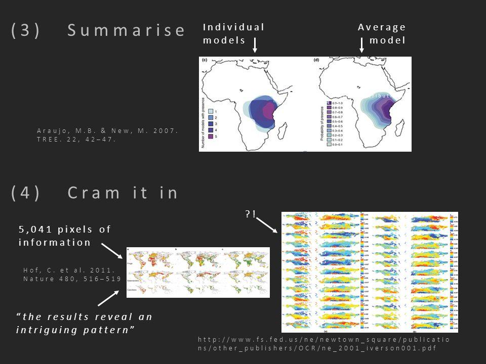 """(3) Summarise Hof, C. et al. 2011. Nature 480, 516–519 5,041 pixels of information """"the results reveal an intriguing pattern"""" McInerny, G J, et al. (i"""