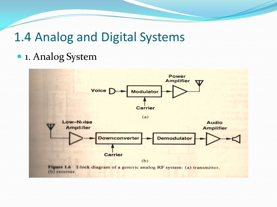 1.4 Analog and Digital Systems 1. Analog System