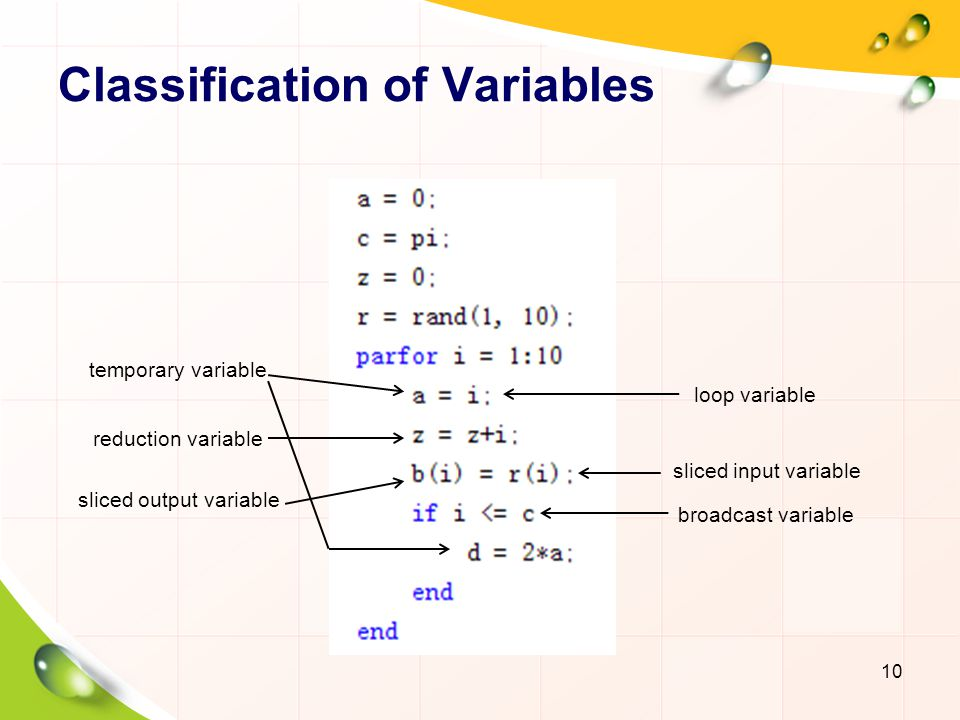 Classification of Variables 10 broadcast variable sliced input variable loop variable reduction variable sliced output variable temporary variable