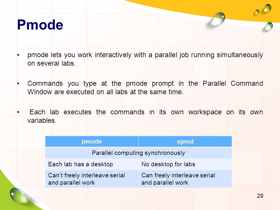 Pmode pmode lets you work interactively with a parallel job running simultaneously on several labs. Commands you type at the pmode prompt in the Paral