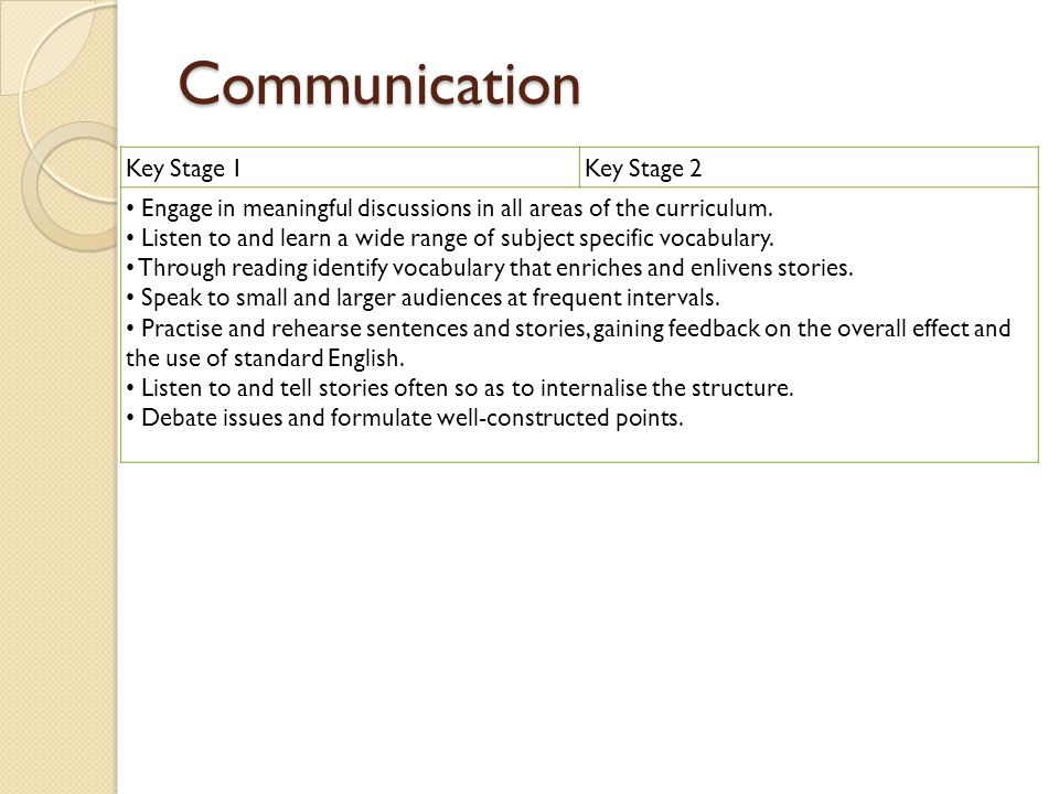 Communication Key Stage 1Key Stage 2 Engage in meaningful discussions in all areas of the curriculum. Listen to and learn a wide range of subject spec